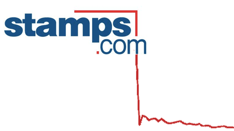 Stamps.com Stock In A Freefall As Investors Take Note That Company Is Empirically Obsolete