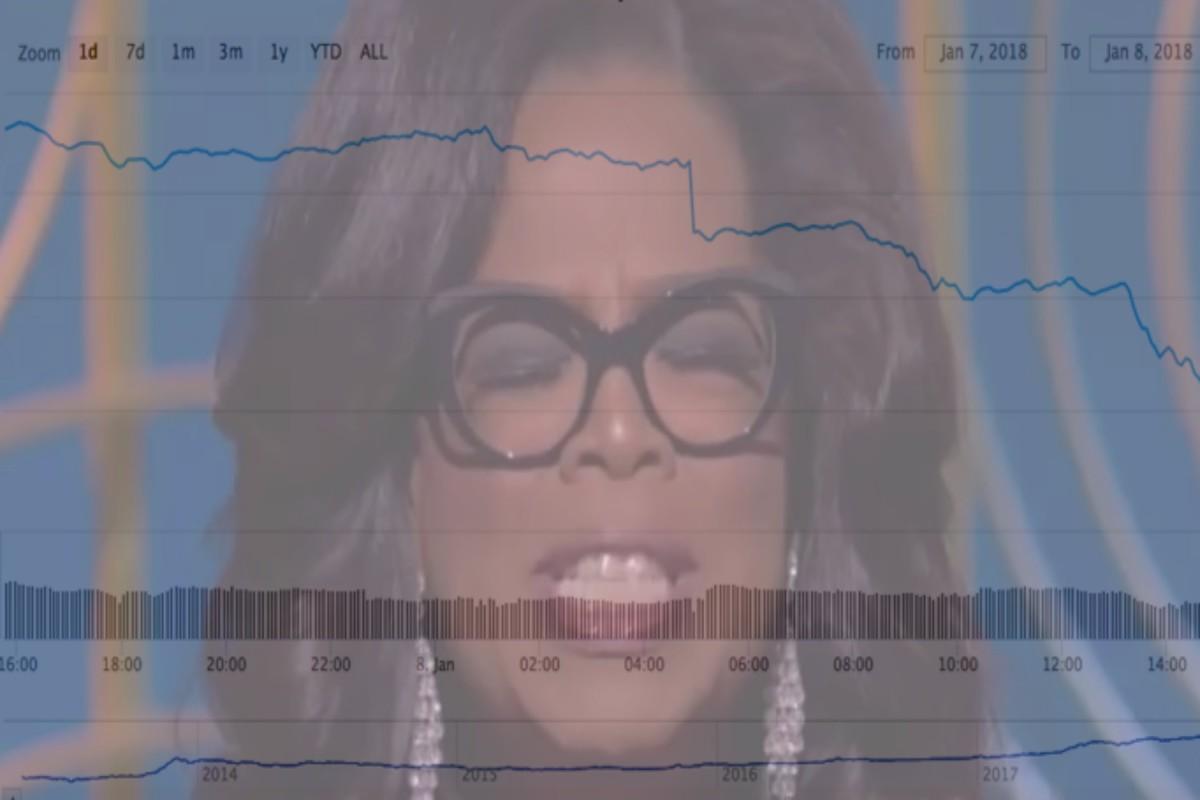 Oprah.Cryptos