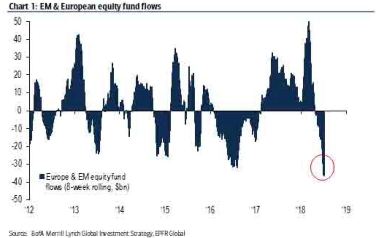 FlowsEMEurope